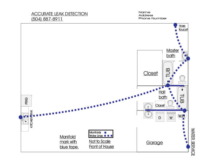 Water Leak Detection Diagram